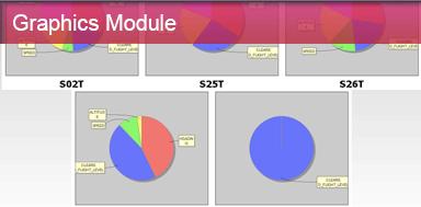graphics-module
